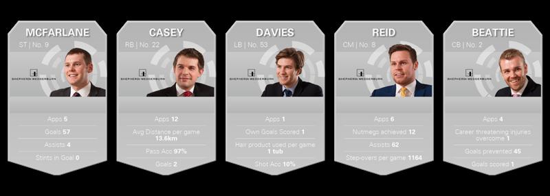 Team sheet