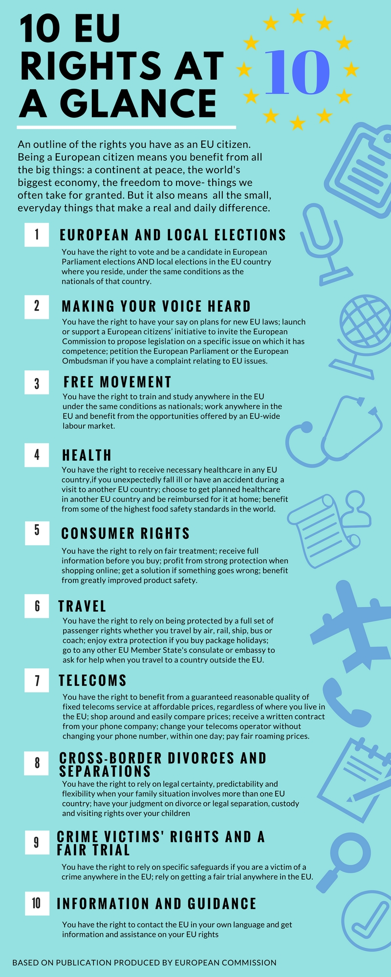 10 EU rights at a glance - TO USE